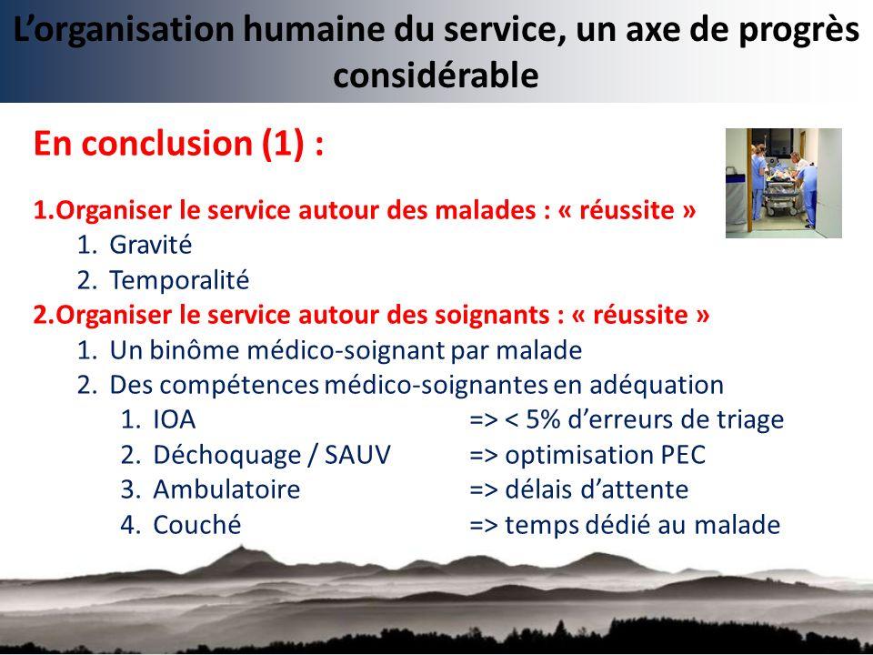 L'organisation humaine du service, un axe de progrès considérable