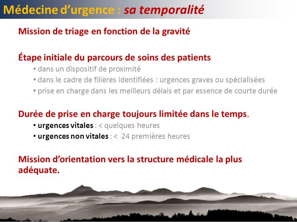 Médecine d'urgence : sa temporalité