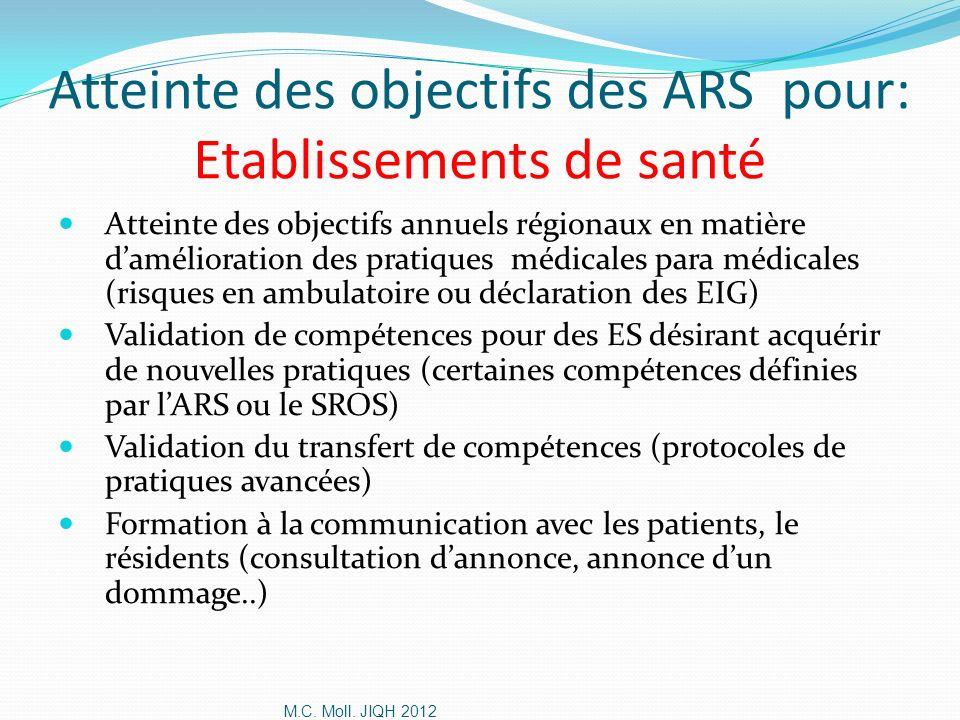 Atteinte des objectifs des ARS pour: Etablissements de santé