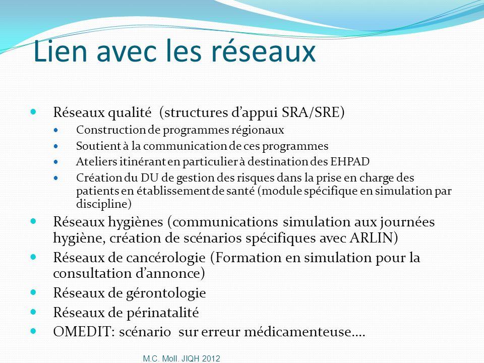 Lien avec les réseaux Réseaux qualité (structures d'appui SRA/SRE)