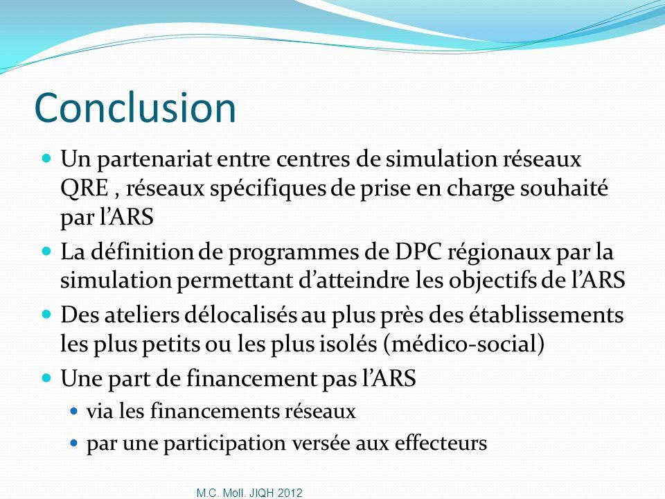 ConclusionUn partenariat entre centres de simulation réseaux QRE , réseaux spécifiques de prise en charge souhaité par l'ARS.
