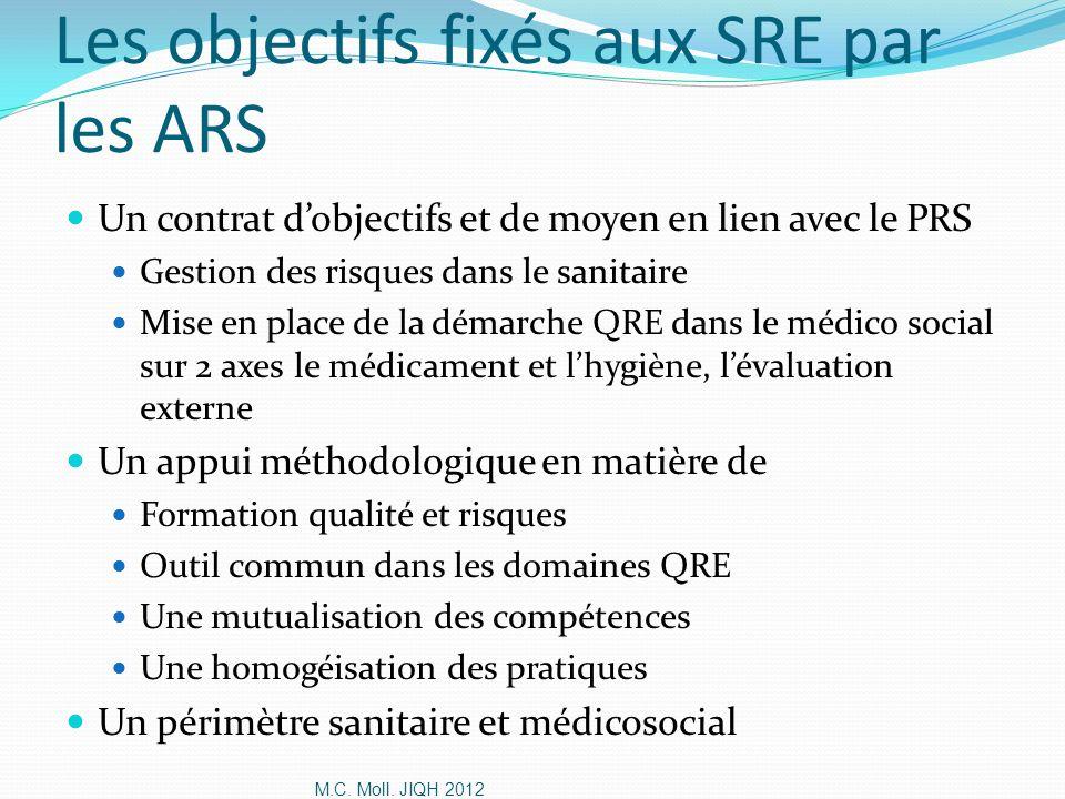 Les objectifs fixés aux SRE par les ARS