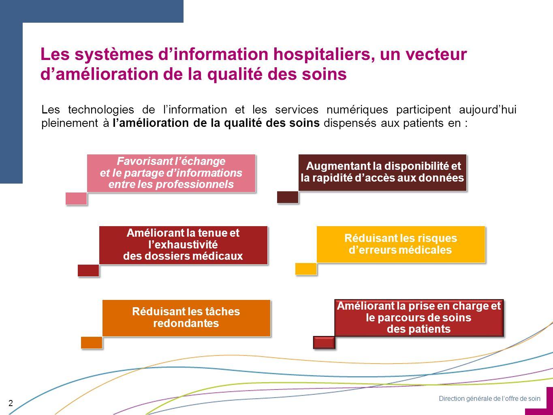 Les systèmes d'information hospitaliers, un vecteur d'amélioration de la qualité des soins