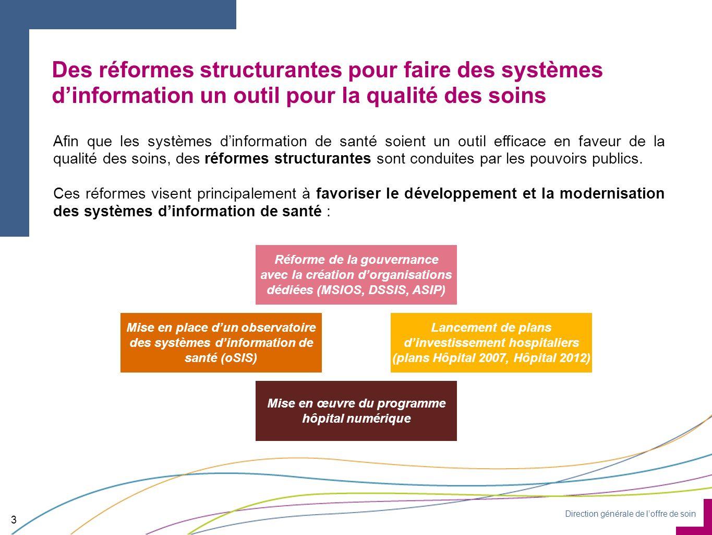 Mise en œuvre du programme hôpital numérique