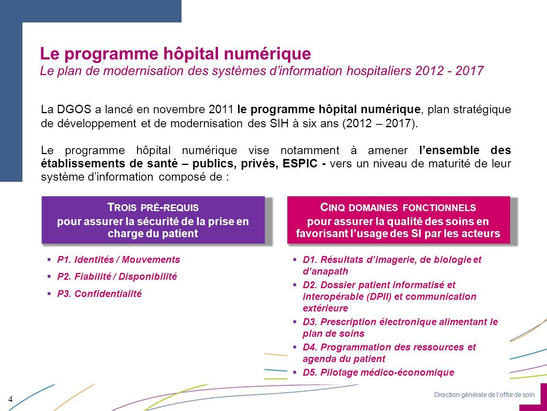 Le programme hôpital numérique