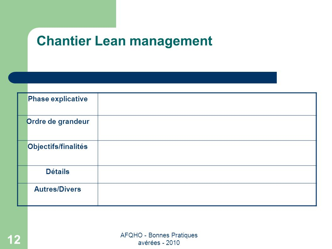 Chantier Lean management