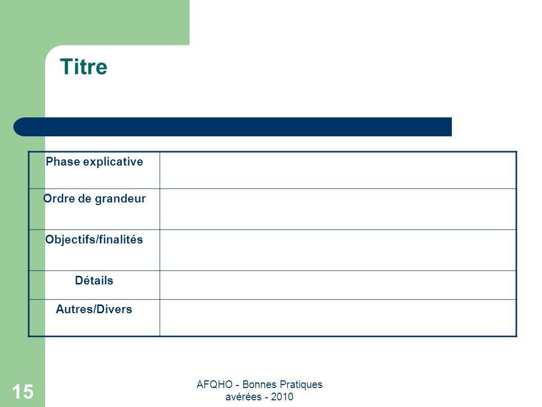 AFQHO - Bonnes Pratiques avérées - 2010