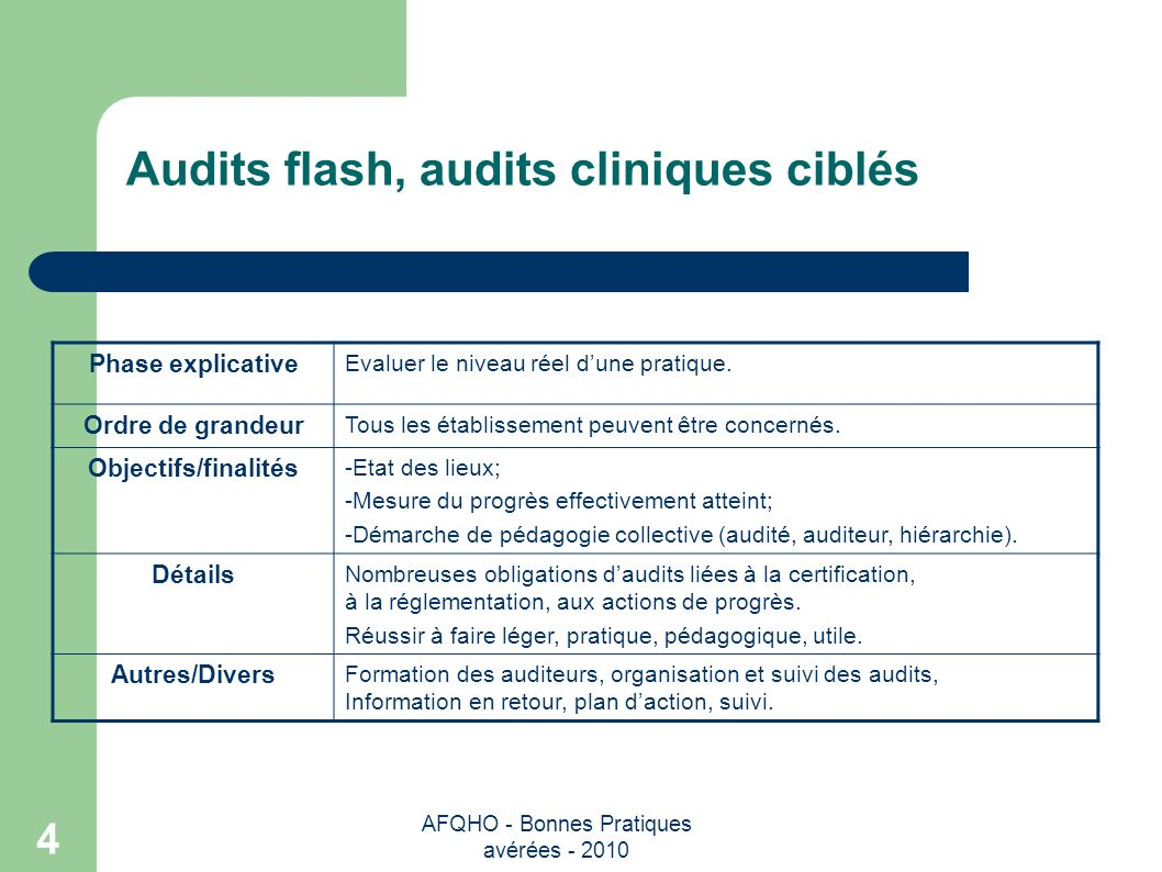 Audits flash, audits cliniques ciblés