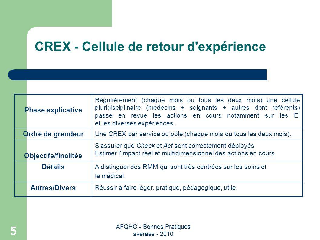 CREX - Cellule de retour d expérience