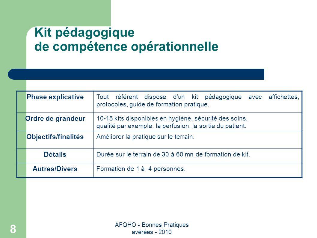 Kit pédagogique de compétence opérationnelle