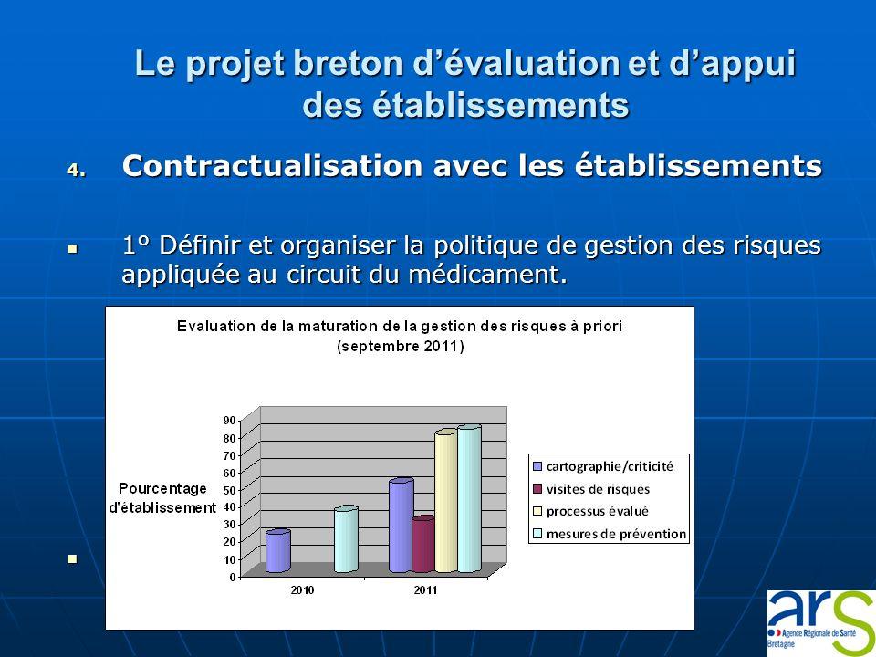 Le projet breton d'évaluation et d'appui des établissements