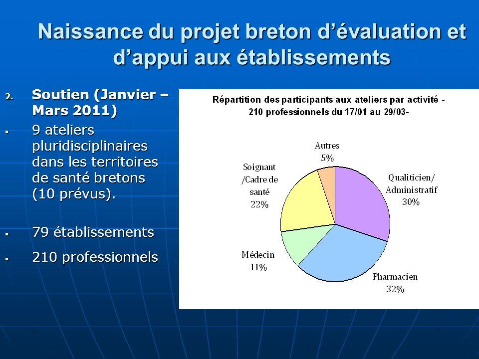 Naissance du projet breton d'évaluation et d'appui aux établissements