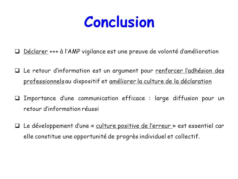 Conclusion Déclarer +++ à l'AMP vigilance est une preuve de volonté d'amélioration.
