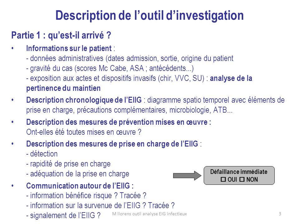 Description de l'outil d'investigation Défaillance immédiate