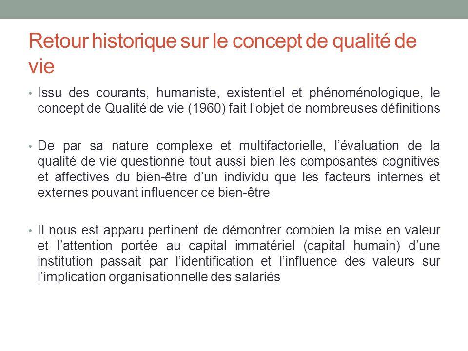 Retour historique sur le concept de qualité de vie