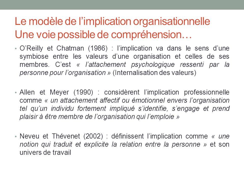 Le modèle de l'implication organisationnelle Une voie possible de compréhension…