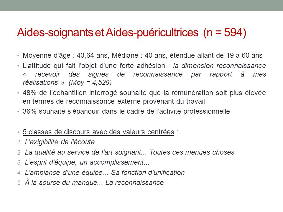 Aides-soignants et Aides-puéricultrices (n = 594)