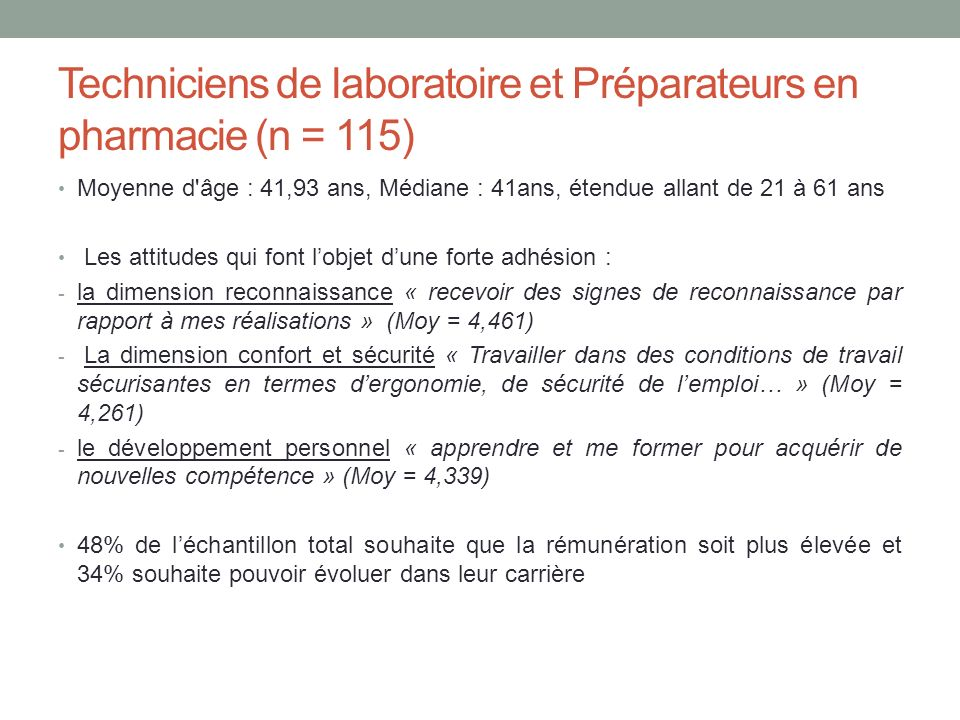 Techniciens de laboratoire et Préparateurs en pharmacie (n = 115)