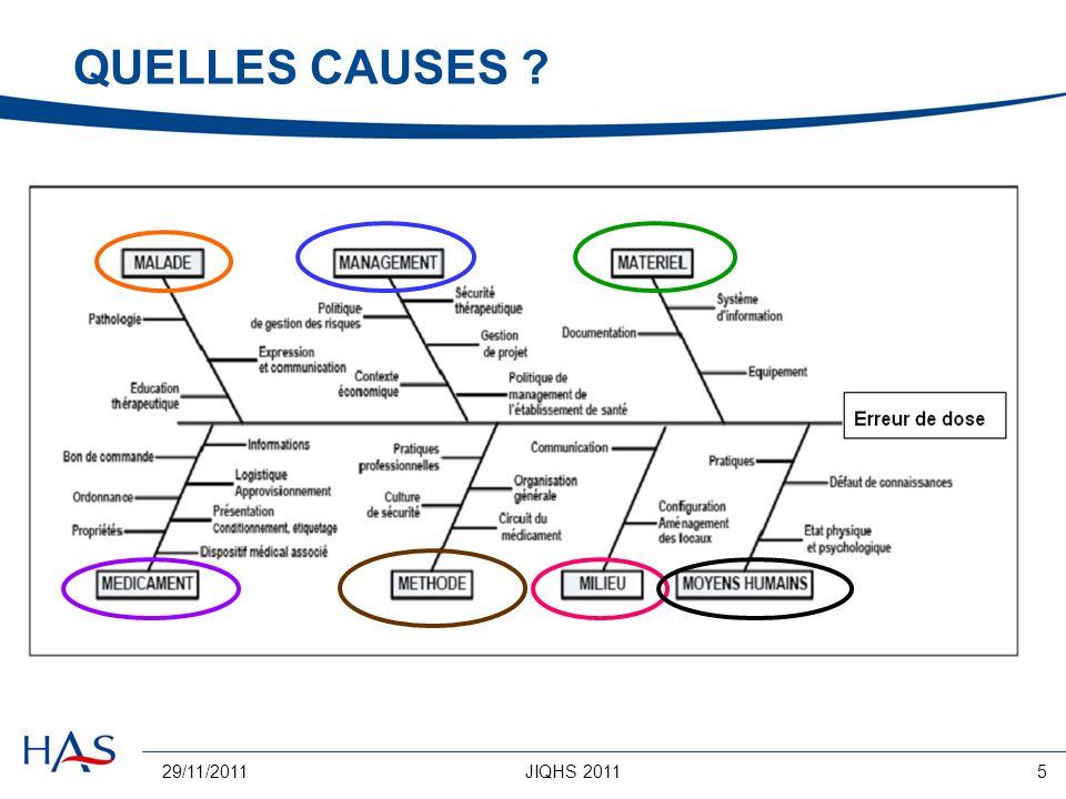 QUELLES CAUSES 29/11/2011 JIQHS 2011