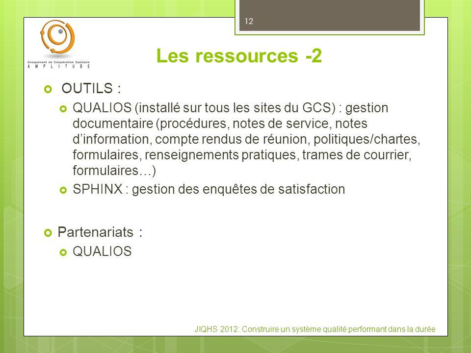Les ressources -2 OUTILS : Partenariats :