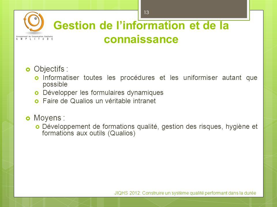Gestion de l'information et de la connaissance