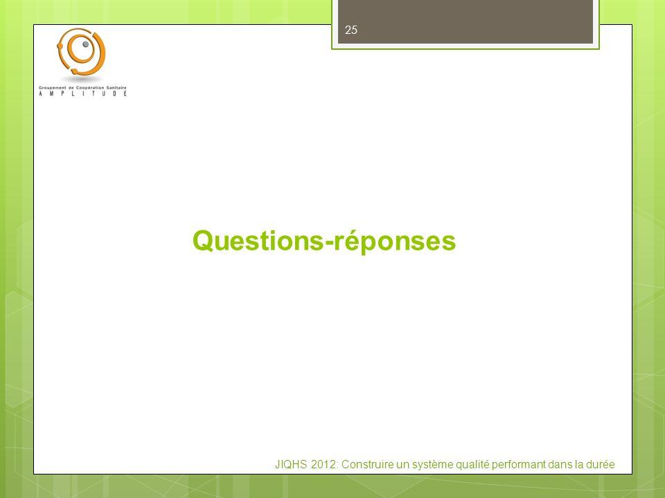 Questions-réponses JIQHS 2012: Construire un système qualité performant dans la durée