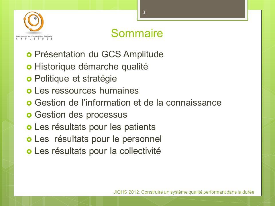 Sommaire Présentation du GCS Amplitude Historique démarche qualité