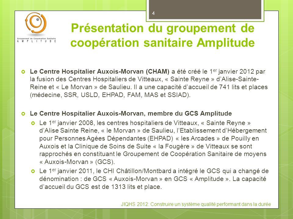 Présentation du groupement de coopération sanitaire Amplitude