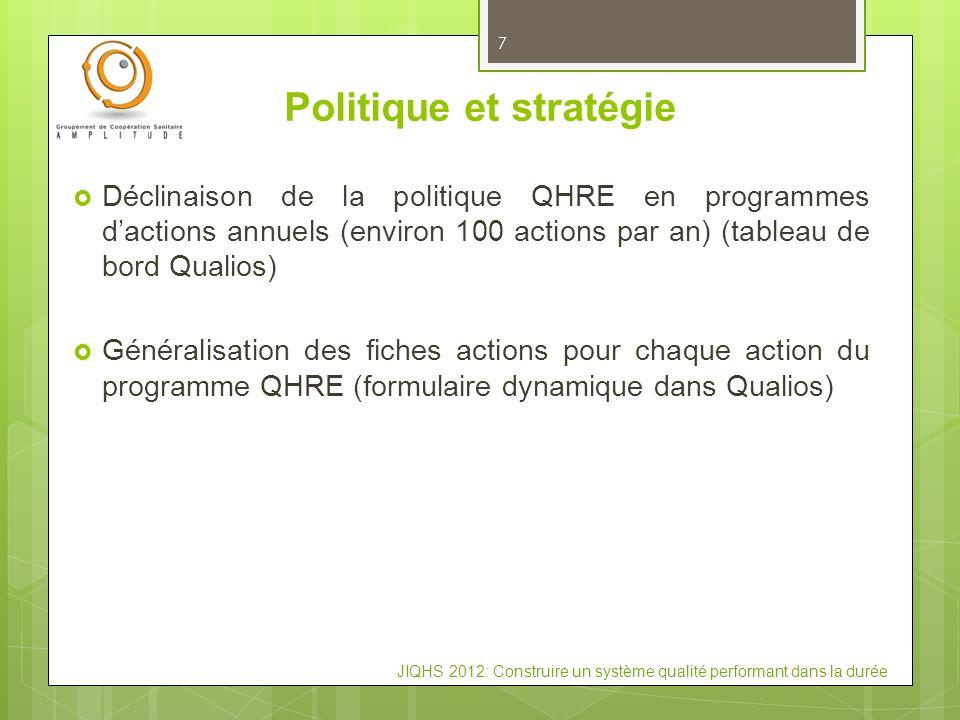 Politique et stratégie