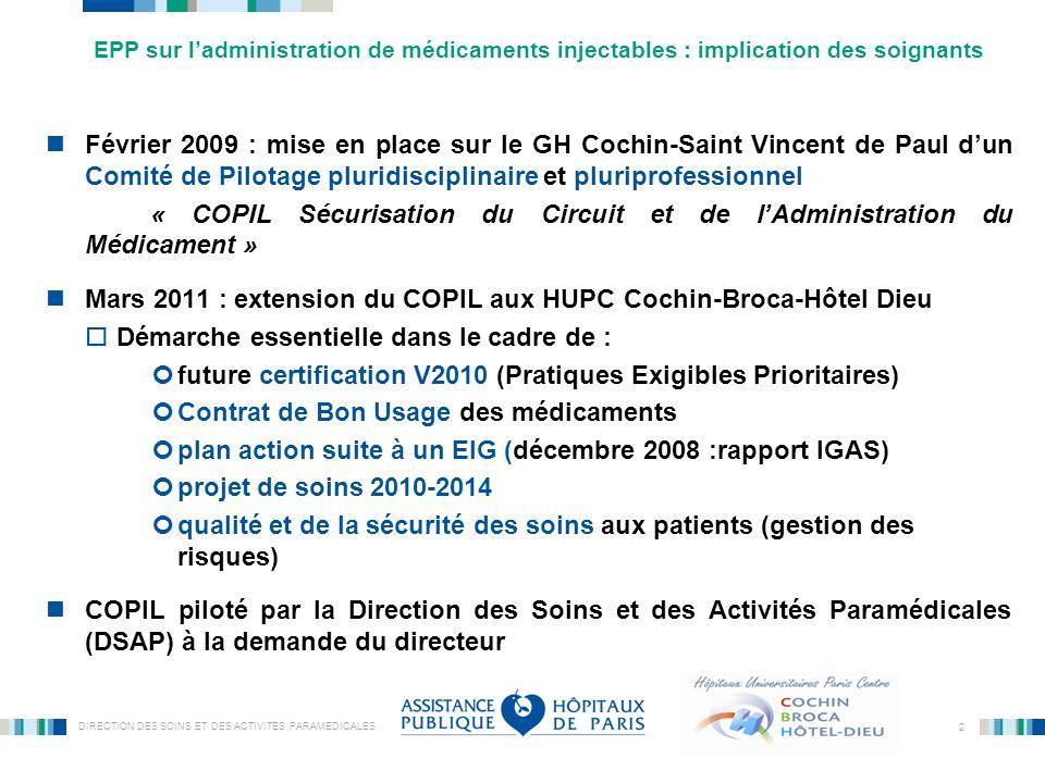« COPIL Sécurisation du Circuit et de l'Administration du Médicament »