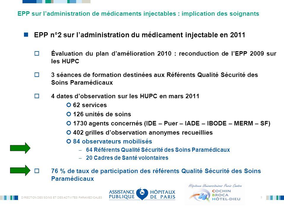 EPP n°2 sur l'administration du médicament injectable en 2011