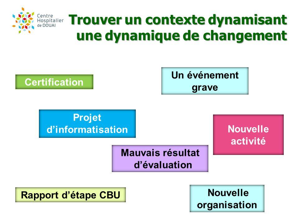 Trouver un contexte dynamisant une dynamique de changement