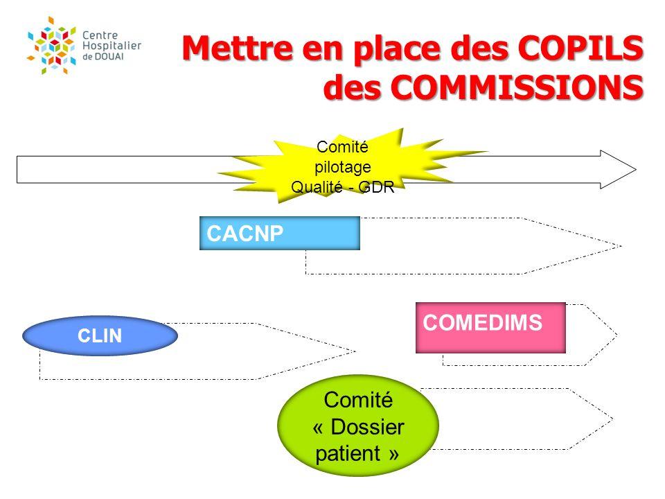 Mettre en place des COPILS des COMMISSIONS