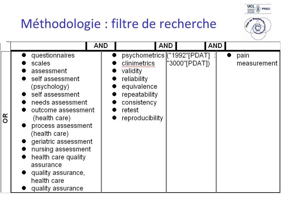 Méthodologie : filtre de recherche