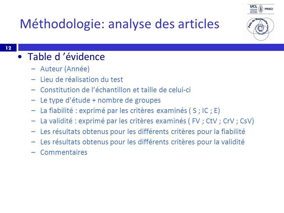 Méthodologie: analyse des articles