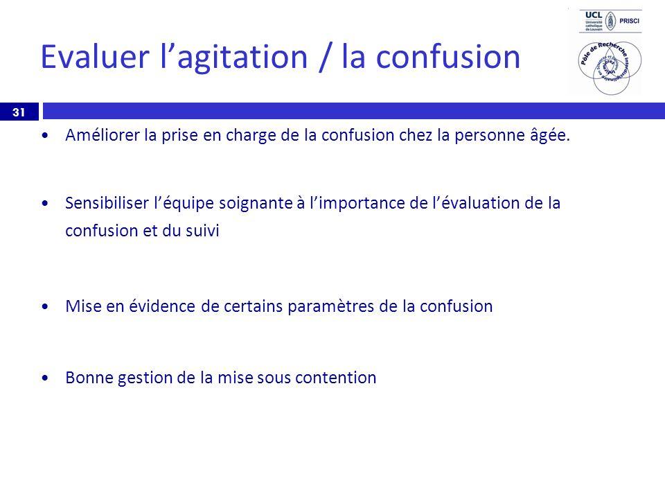 Evaluer l'agitation / la confusion