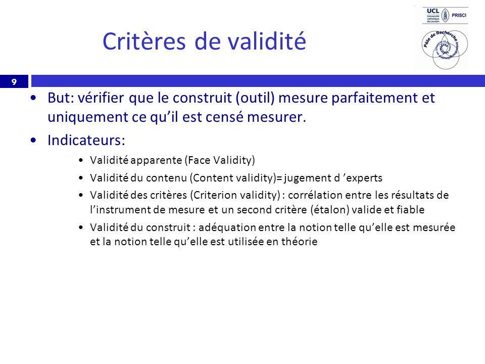 Critères de validité But: vérifier que le construit (outil) mesure parfaitement et uniquement ce qu'il est censé mesurer.