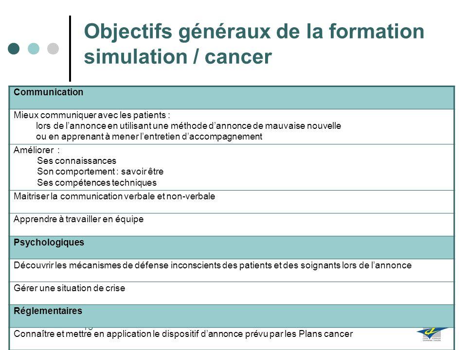 Objectifs généraux de la formation simulation / cancer