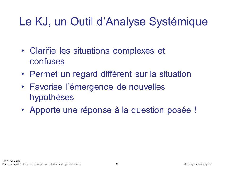 Le KJ, un Outil d'Analyse Systémique