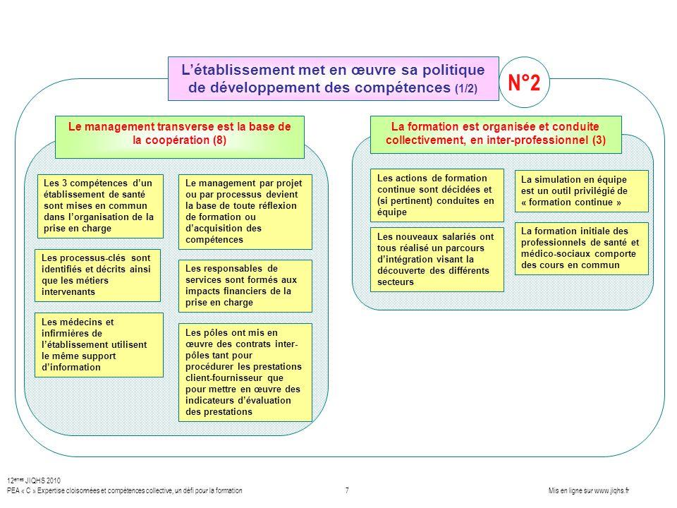 Le management transverse est la base de la coopération (8)