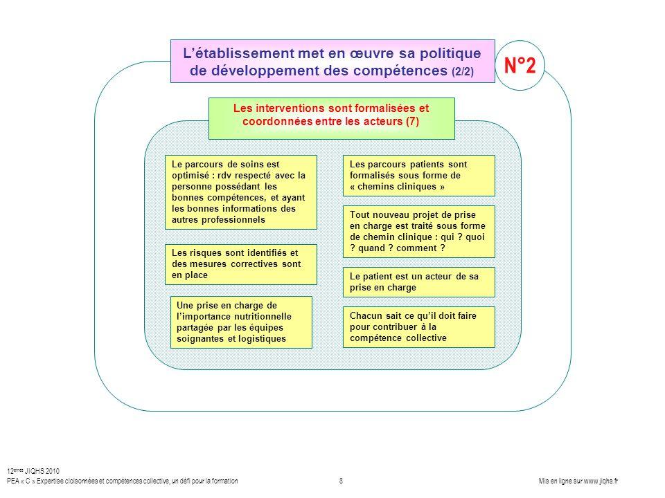 L'établissement met en œuvre sa politique de développement des compétences (2/2)