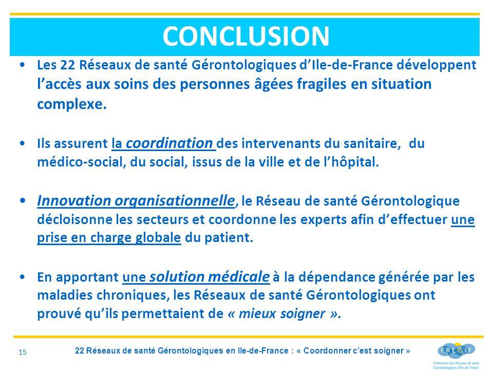 CONCLUSION Les 22 Réseaux de santé Gérontologiques d'Ile-de-France développent l'accès aux soins des personnes âgées fragiles en situation complexe.