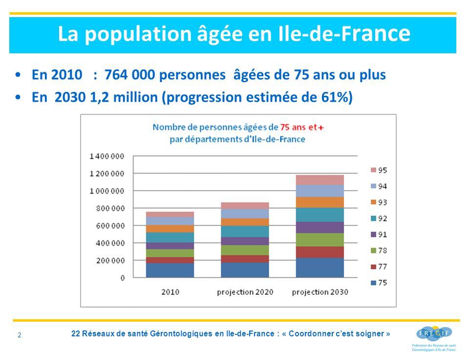 La population âgée en Ile-de-France