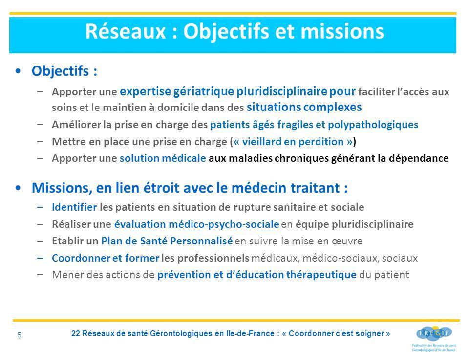 Réseaux : Objectifs et missions