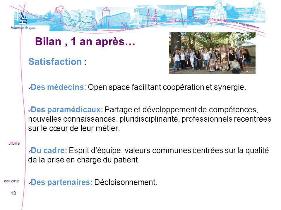Bilan , 1 an après… Satisfaction :