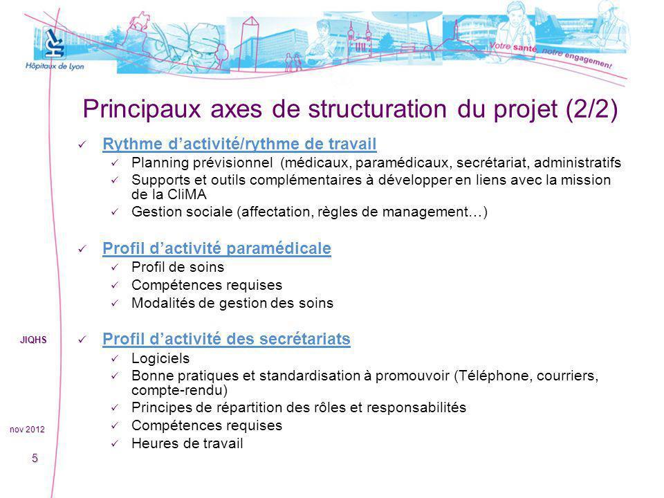 Principaux axes de structuration du projet (2/2)