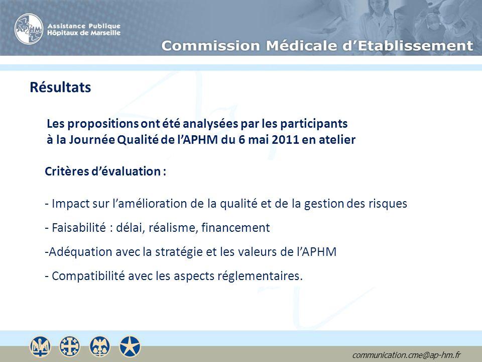 Résultats Les propositions ont été analysées par les participants