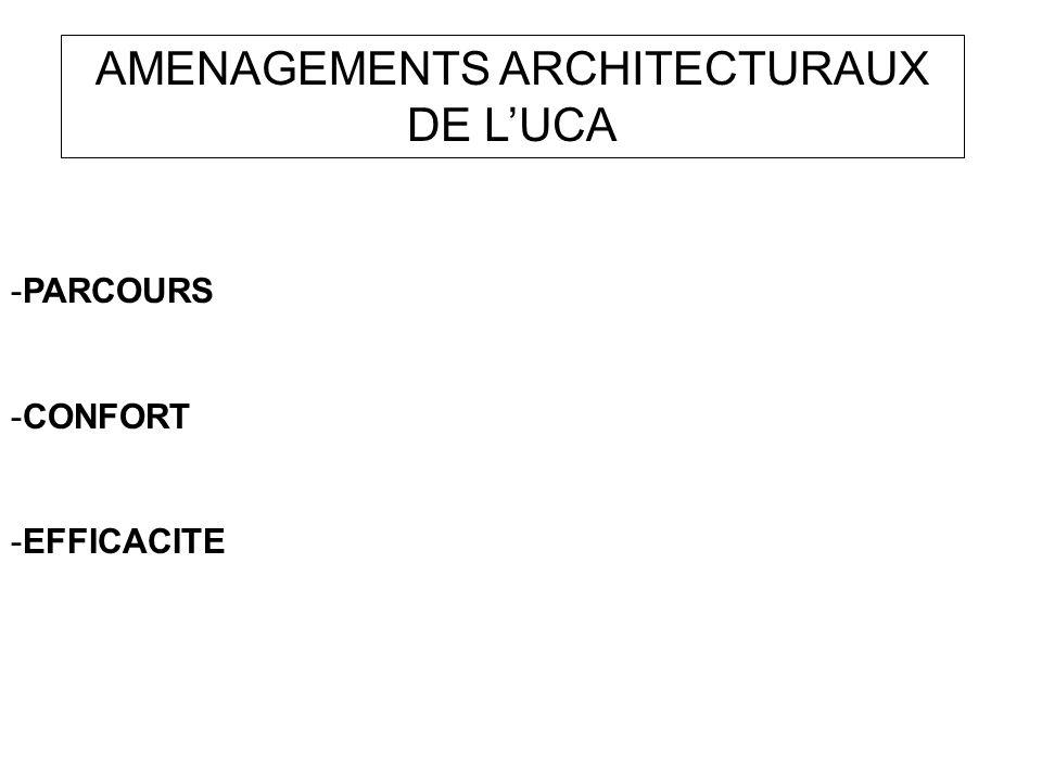 AMENAGEMENTS ARCHITECTURAUX