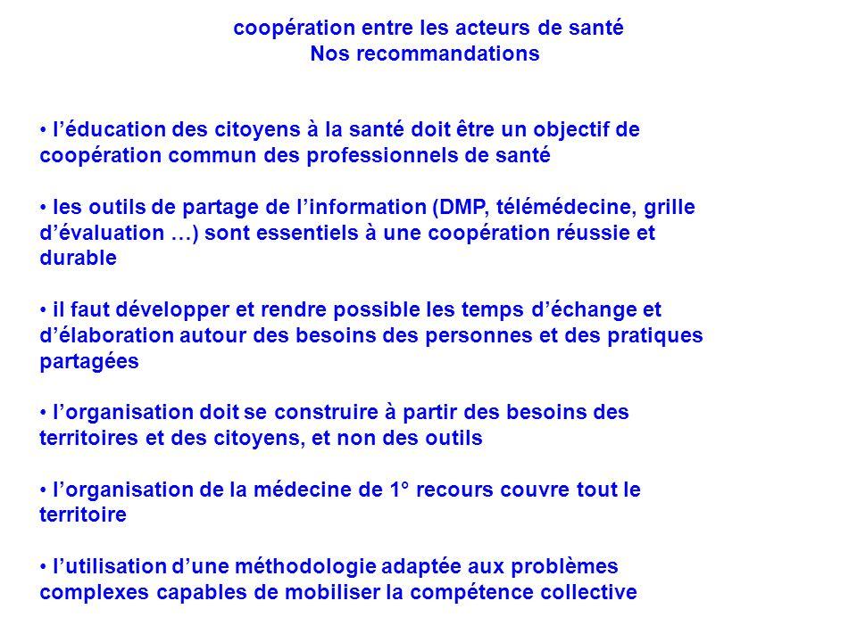 coopération entre les acteurs de santé