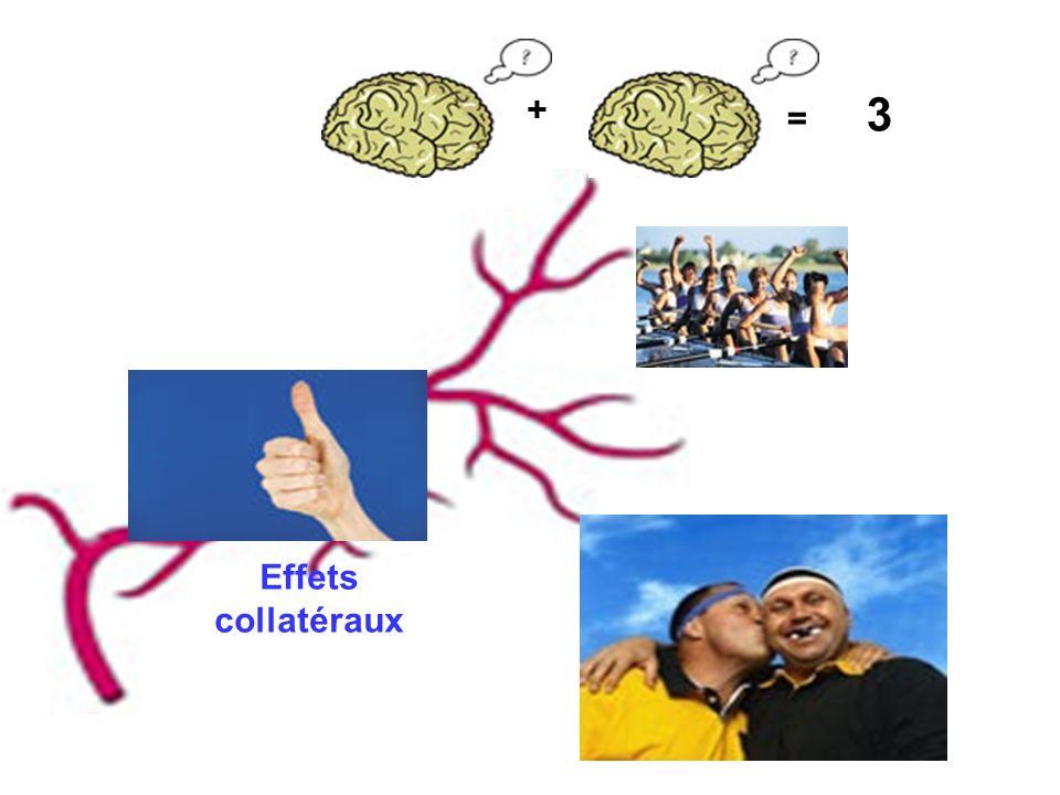 + 3 = Effets collatéraux